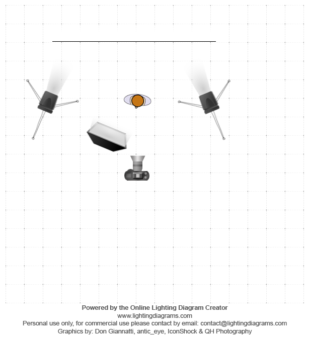 lighting-diagram-1440533523